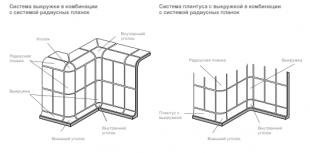 Внутренний уголок для перехода от плинтуса с выкружкой к выкружке